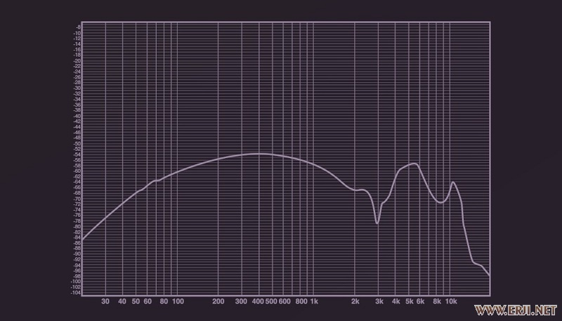 ctm-wls-4-frequency-response-white.png.jpg